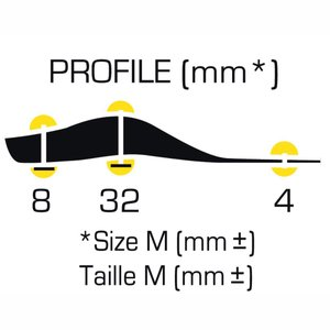 シダス(SIDAS) アウトドア3D V2 OUTDOOR 3D V2 インソール 中敷き 3153781 トレッキング 登山(3153781)|fukuspo|04