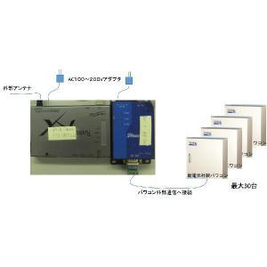 新電元パワコン(10KW・三相)対応 運転状況簡易遠隔監視システム|fwsotre