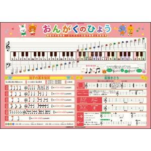 関連words:小林杏莉沙ピアノ教室
