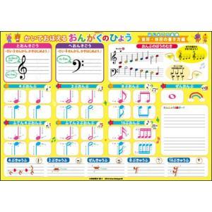関連words:小林杏莉沙ピアノ教室 毎日のお風呂で、書いて覚えられる楽典教材が新登場!楽典・聴音の...