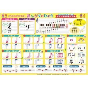 関連words:小林杏莉沙ピアノ教室 レッスン室に貼っておくだけで、書き方・書き順が一目でわかる楽典...
