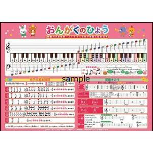 関連words:小林杏莉沙ピアノ教室/人気NO.1の「おんがくのひょう楽譜基礎編」のお風呂ポスターが...