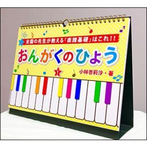 関連words:小林杏莉沙ピアノ教室/ト音記号の音符(まんなか) /ト音記号の音符(高い)   /ヘ...