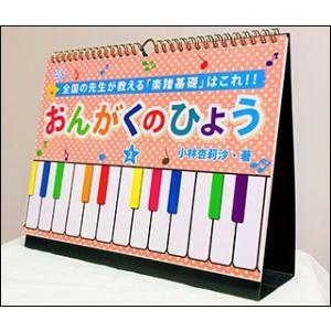 関連words:小林杏莉沙ピアノ教室/楽譜の説明  /半音と全音って? /♯、♭、?の説明 /ダブル...