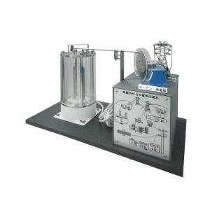 原子力発電実験模型II型 (メーカー受注生産)