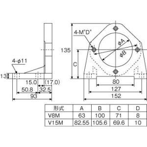ダイキン工業(株) ダイキン ピストンポンプ用フート V38M 1台【101-5559】 ganbariya-shop