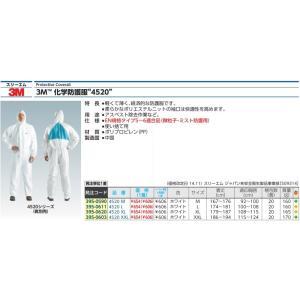 スリーエム ジャパン(株) 3M 化学防護服 ...の詳細画像1