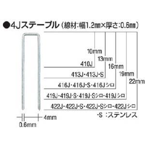 マックス(株) MAX タッカ用ステープル 肩幅4mm 長さ13mm 5000本入り 413J 1箱(5000本入)【451-6672】|ganbariya-shop