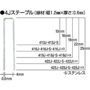 マックス(株) MAX タッカ用4Jステープル(白)肩幅4mm 長さ25mm 5000本入り 425J-WHITE 1箱(5000本入)|ganbariya-shop