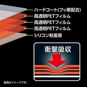国内正規品 DJI OSMO POCKET + HAKUBA 耐衝撃タイプ液晶保護フィルムセット