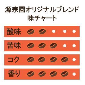 ドリップ コーヒー オリジナルブレンド ドリップバッグ|gensouen|07