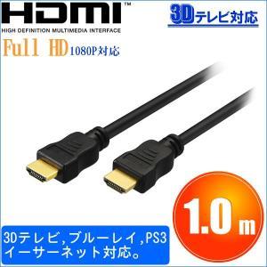 GH-HDMI-1M4 グリーンハウス HDMIケーブル 1m gion