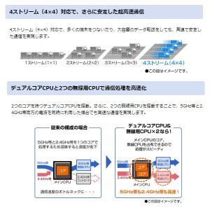 【あすつく】在庫あり 無線LANルーター Wi-Fiルーター NEC Aterm WG2600HP3 PA-WG2600HP3 11ac対応 1733+800Mbps|gion|03
