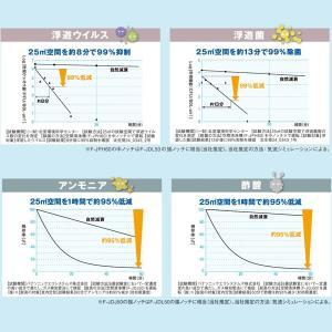 在庫僅少 F-JDL50-W パナソニック ジアイーノ 次亜塩素酸 空間除菌脱臭機 (40畳) 「電解強度調整機能付」|gioncard|02