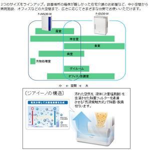 在庫僅少 F-JDL50-W パナソニック ジアイーノ 次亜塩素酸 空間除菌脱臭機 (40畳) 「電解強度調整機能付」|gioncard|03