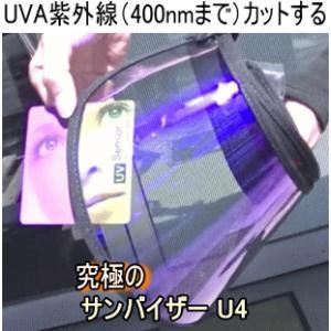 全紫外線及び全赤外線をほぼ完ぺきにカットする究極のサンバイザー 世界最高性能(トータルケア) UV&赤外線 99.9%カット|glass-safe