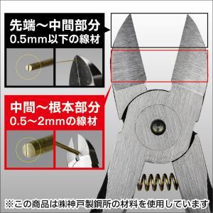 メタルラインニッパー ゴッドハンド 金属線 真鍮 godhand 05