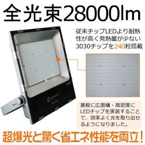 LED投光器 200W 2000W相当 薄型 投光器 屋外 防水 28000lm 大型LED投光器 看板灯 作業灯 集魚灯 工場led照明 一年保証 GOODGOODS goodgoods-1 02