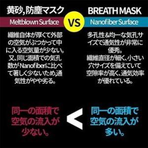 ネコポス便・全国送料無料・ポスト投函■BREATH SILVER QUINTET MASK ブレスマスク レギュラーホワイト  1袋(2枚入)■PM0.1〜PM2.5対応|goodmall-japan|06