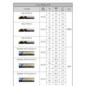 ピン G410 ドライバー  PLUS SFT LST PING オリジナルシャフト ALTAJCBRED TOUR173-65/173-75 ALTADISTANZA 左用選択可 カスタムオーダー|gp-store|07