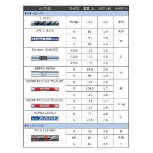 ピン グライド3.0 ウェッジ モーダス ツアー 105/120 NSPRO MODUSTOUR スチールシャフト PING GLIDE3.0 WEDGE ※左用あり※|gp-store|07