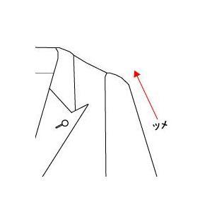 JACKET袖ツメ(肩から)|guji