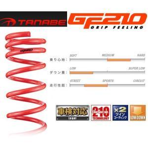 タナベ  ダウンサス SUSTEC サステック GF210KIT シビックタイプR FD2 FD2GK TANABE サステック スプリング|gyouhan-shop
