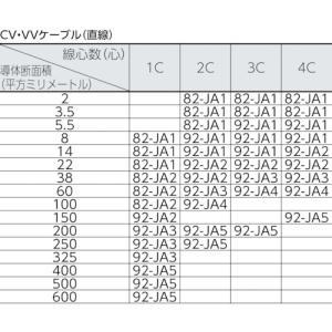 3M レジンキット 92−JA5 92JA5 haikanshop 02