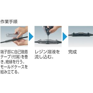 3M レジンキット 92−JA5 92JA5 haikanshop 04