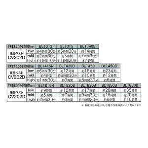【makita マキタ】【2019年モデル】充電式暖房ベスト・バッテリホルダセット CV202DZ+PE00000022(バッテリ・充電器別売) handskotera 05