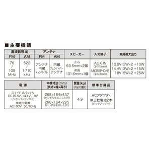 【在庫あり】【makita マキタ】充電式ラジオ MR113 青/MR113B 黒 本体のみ Bluetooth・スピーカ×3&マルチアンプ(バッテリ・充電器別売)|handskotera|11