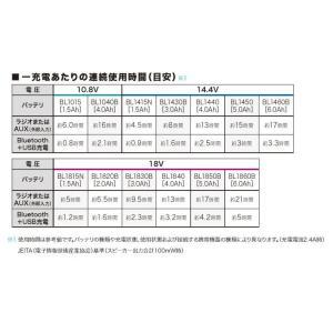 【在庫あり】【makita マキタ】充電式ラジオ MR113 青/MR113B 黒 本体のみ Bluetooth・スピーカ×3&マルチアンプ(バッテリ・充電器別売)|handskotera|13