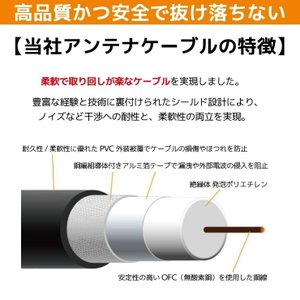 アンテナケーブル 1.5m BS/CS/地デジ...の詳細画像3