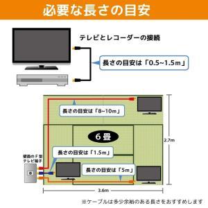 アンテナケーブル 1.5m BS/CS/地デジ...の詳細画像4