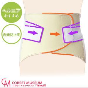 腰痛ベルト 腰 ベルト コルセット 医療用 医療 椎間板ヘルニア 再発防止 マックスベルトRX3|haripico