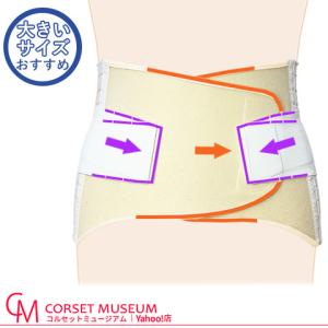 腰痛ベルト 腰 ベルト コルセット 医療用 医療 大きなサイズ 大きい 再発防止 マックスベルトR2(3L・4L)|haripico