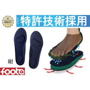 消臭防臭3Dインソール(中敷き)foota|haruchisyoutengai