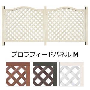 DIY用 アルミ・樹脂製 プロラフィード 外構パネルセット M 送料無料|hashibasangyo