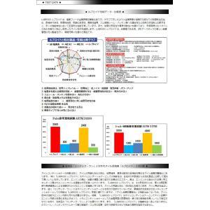 送料無料/在庫あり/アーステック/ルブロイド/エンジンオイル添加剤/240ml【LE-2000】|hatoya-parts|06