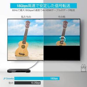 HDMIケーブル ハイスピード 1M HDMI CABLE 4K/2K対応 60Hz 3840p/2160p UHD 3D HDR 18Gb hazime-buppan