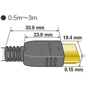 パナソニック HDMIケーブル ブラック 1m RP-CHE10-K hazime-buppan