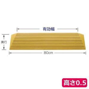 バリアフリー リフォーム 住宅改修 お掃除ロボタッチスロープ 80 / TS80-05 高さ0.5cm|heartcare