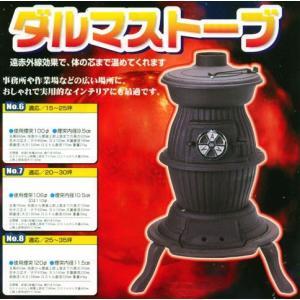 SHOEI ダルマストーブ NO.6 高級鋳物製薪ストーブ|hearty-e