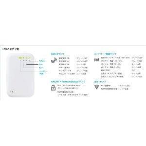 シンセイコーポレーション DIS mobile WiMAX接続専用 WiMAXデータ通信Wi-Fiモ...