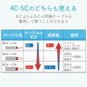 DXアンテナ コンセントプラグ 2K 4K 8K対応 4C/5C兼用 L型 2個入り ホワイト FL45CS2(B)|hellodolly