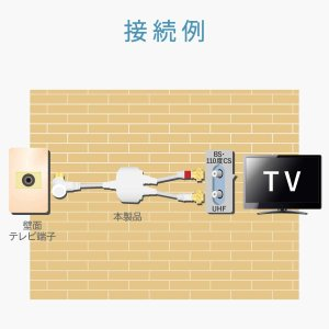 DXアンテナ 分波器 ケーブル付き 2K 4K 8K 対応 金メッキプラグ 2Cケーブル 屋内用 ケーブル長 3.0m(入力)/0.5m(出|hellodolly