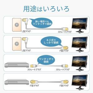 DXアンテナ テレビ接続ケーブル(1.5m)S-S ライトグレー 4C 4JW1RSSS(B)|hellodolly