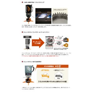 日本正規品 JETBOIL/ジェットボイル JETBOIL MiniMo(ミニモ)/1824381 アウトドア ギア ガス バーナー ストーブ コンロ highball 02