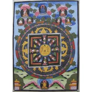 曼荼羅(古物)Mn64 釈迦如来|himal