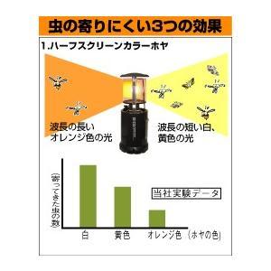 ソト SOTO ガスランタン 虫の寄りにくいランタン ST-233 od himarayaod 03